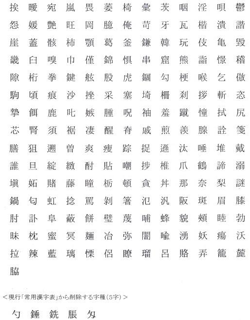 改定常用漢字案: 不二草紙 本日...