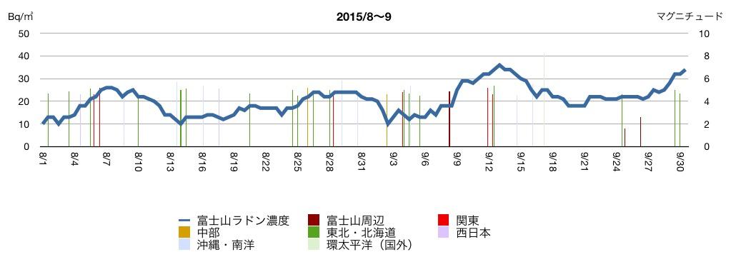 20151001_64843