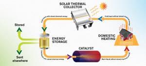Th_utslppsfritt-energisystem_till-press_